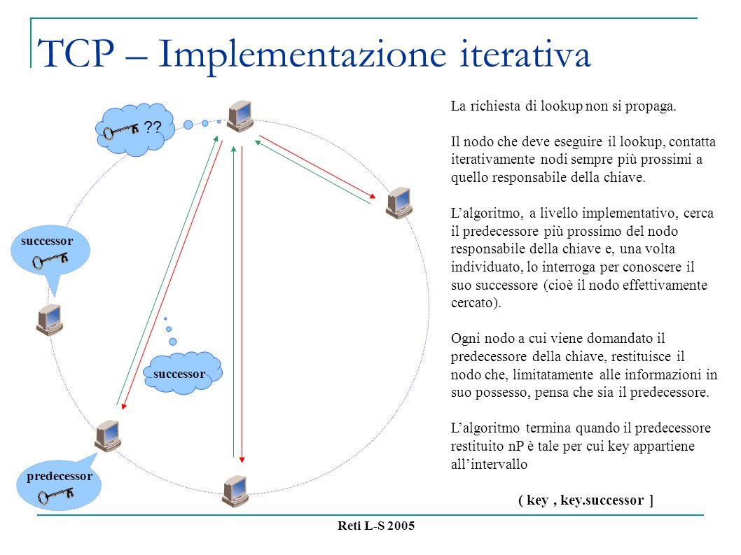 Reti L-S 2005 TCP – Implementazione iterativa La richiesta di lookup non si propaga.