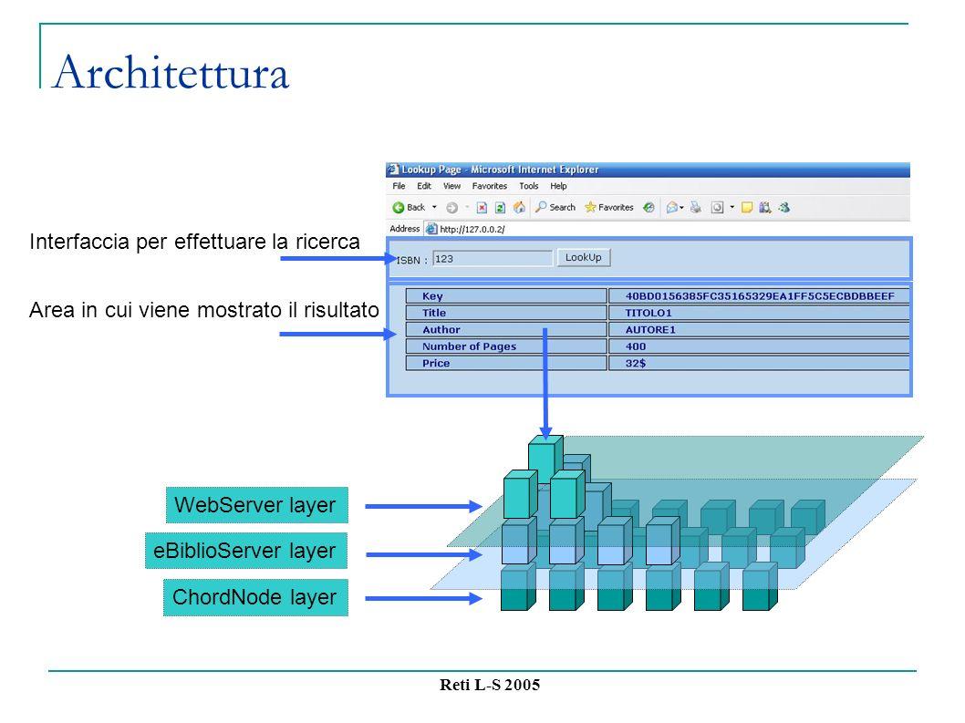 Reti L-S 2005 Architettura WebServer layer eBiblioServer layer ChordNode layer Interfaccia per effettuare la ricerca Area in cui viene mostrato il risultato