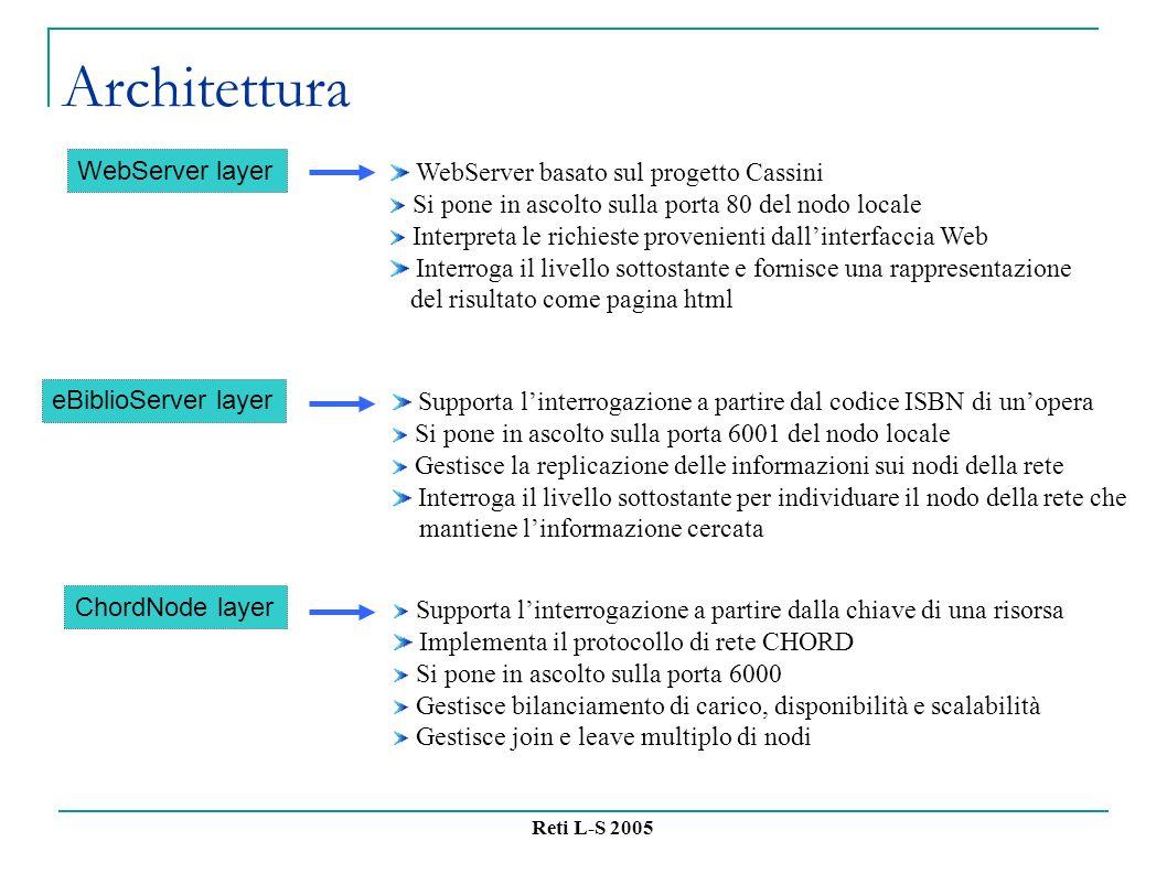 Reti L-S 2005 Architettura WebServer layer eBiblioServer layer ChordNode layer WebServer basato sul progetto Cassini Si pone in ascolto sulla porta 80 del nodo locale Interpreta le richieste provenienti dallinterfaccia Web Interroga il livello sottostante e fornisce una rappresentazione del risultato come pagina html Supporta linterrogazione a partire dal codice ISBN di unopera Si pone in ascolto sulla porta 6001 del nodo locale Gestisce la replicazione delle informazioni sui nodi della rete Interroga il livello sottostante per individuare il nodo della rete che mantiene linformazione cercata Supporta linterrogazione a partire dalla chiave di una risorsa Implementa il protocollo di rete CHORD Si pone in ascolto sulla porta 6000 Gestisce bilanciamento di carico, disponibilità e scalabilità Gestisce join e leave multiplo di nodi