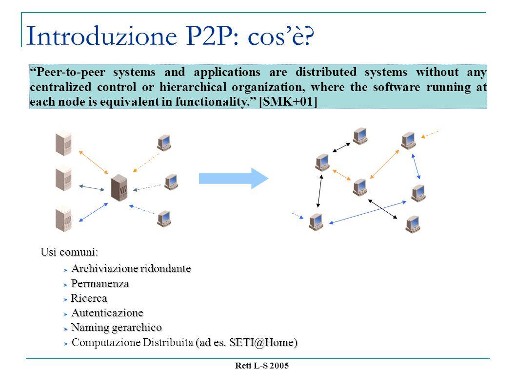 Reti L-S 2005 Introduzione P2P: cosè.