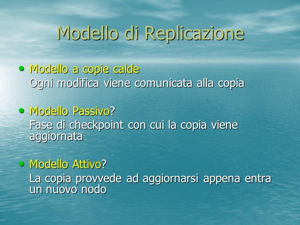 Modello di Replicazione Modello a copie calde Modello a copie calde Ogni modifica viene comunicata alla copia Modello Passivo.