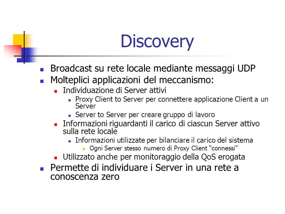Discovery Broadcast su rete locale mediante messaggi UDP Molteplici applicazioni del meccanismo: Individuazione di Server attivi Proxy Client to Serve
