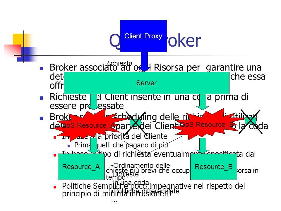 QoS: Broker Broker associato ad ogni Risorsa per garantire una determinata QoS nellerogazione dei servizi che essa offre Richieste del Client inserite in una coda prima di essere processate Broker realizza scheduling delle richieste di utilizzo delle risorse da parte dei Clienti manipolando la coda In base alla priorità del Cliente Prima quelli che pagano di più In base al tipo di richiesta eventualmente specificata dal Client Prima le richieste più brevi che occupano meno la risorsa in termini di tempo Politiche Semplici e poco impegnative nel rispetto del principio di minima intrusione!!.