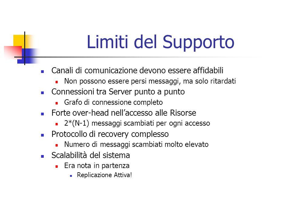 Limiti del Supporto Canali di comunicazione devono essere affidabili Non possono essere persi messaggi, ma solo ritardati Connessioni tra Server punto