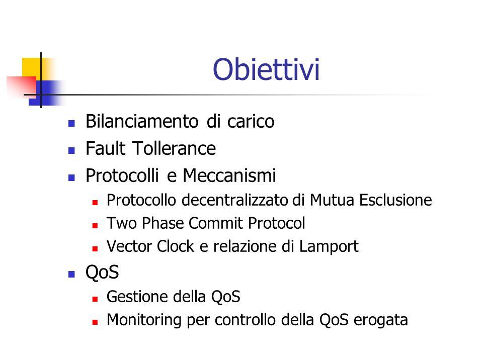 Obiettivi Bilanciamento di carico Fault Tollerance Protocolli e Meccanismi Protocollo decentralizzato di Mutua Esclusione Two Phase Commit Protocol Vector Clock e relazione di Lamport QoS Gestione della QoS Monitoring per controllo della QoS erogata