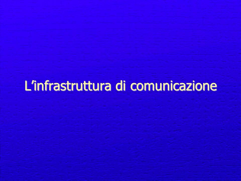 Linfrastruttura di comunicazione