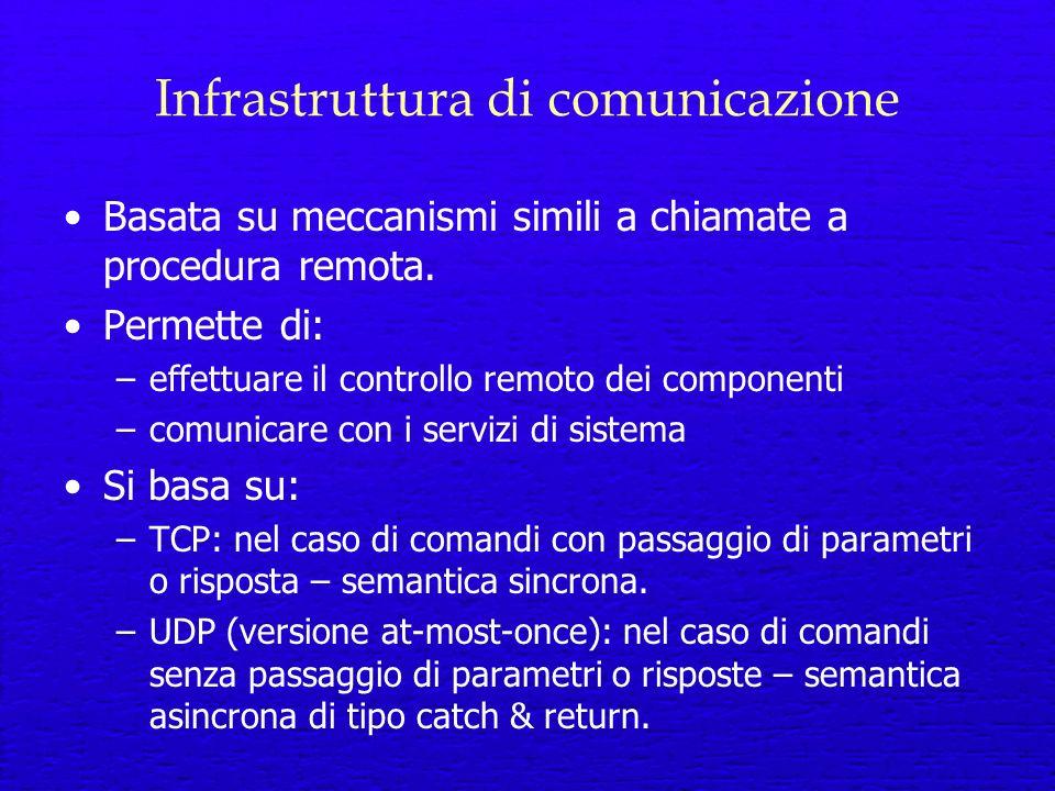 Infrastruttura di comunicazione Basata su meccanismi simili a chiamate a procedura remota.