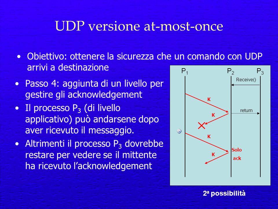 UDP versione at-most-once Obiettivo: ottenere la sicurezza che un comando con UDP arrivi a destinazione P1P1 P2P2 2 a possibilità Passo 4: aggiunta di un livello per gestire gli acknowledgement Il processo P 3 (di livello applicativo) può andarsene dopo aver ricevuto il messaggio.