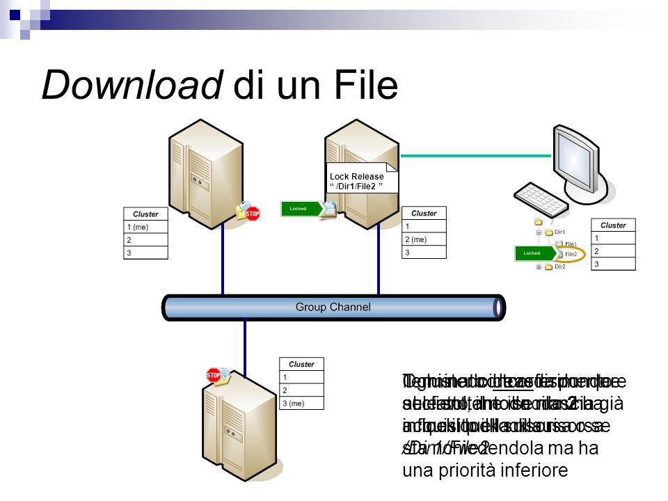 Download di un File Ogni nodo deve rispondere se e soltanto se non ha già in lock quella risorsa o se sta richiedendola ma ha una priorità inferiore I