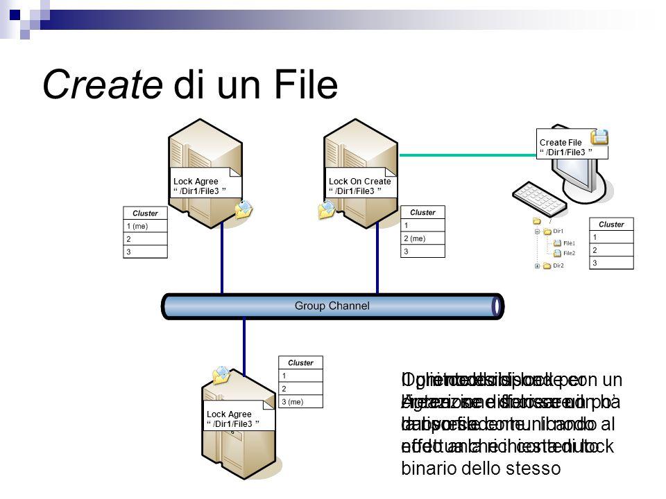 Create di un File Il cliente esibisce lintenzione di creare il nuovo file comunicando al nodo anche il contenuto binario dello stesso Create File /Dir