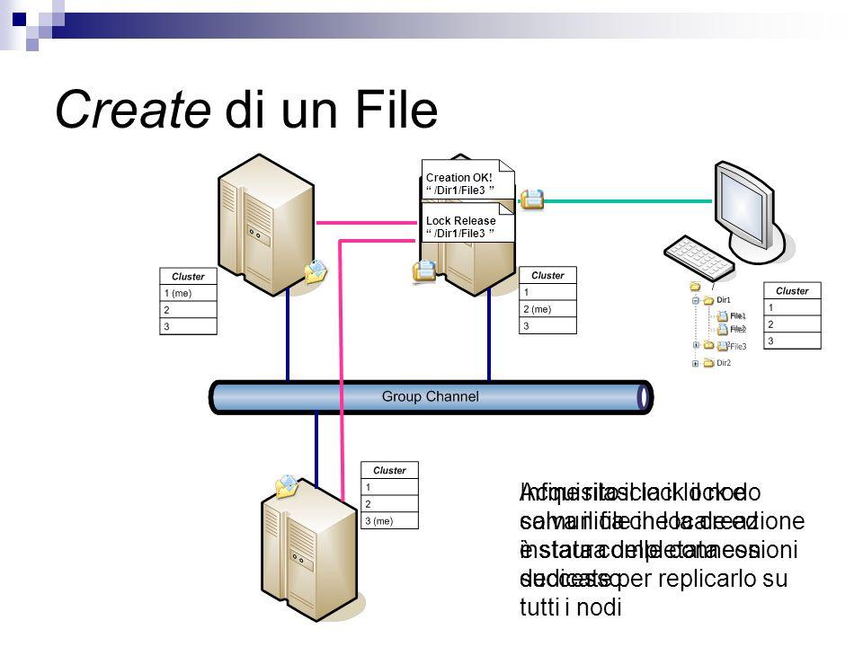Create di un File Lock Release /Dir1/File3 Acquisito il lock il nodo salva il file in locale ed instaura delle connessioni dedicate per replicarlo su tutti i nodi Infine rilascia il lock e comunica che la creazione è stata completata con successo.