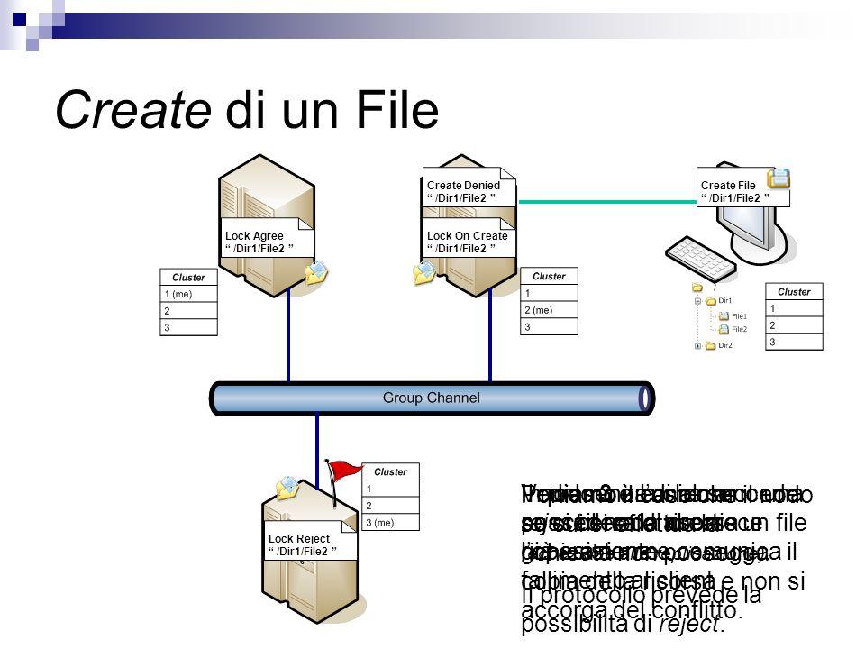 Create di un File Create Denied /Dir1/File2 Vediamo ora che succede se si cerca di creare un file già esistente… Create File /Dir1/File2 Lock On Creat
