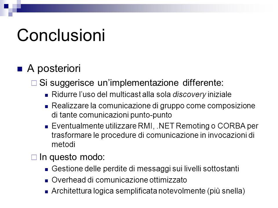 Conclusioni A posteriori Si suggerisce unimplementazione differente: Ridurre luso del multicast alla sola discovery iniziale Realizzare la comunicazio