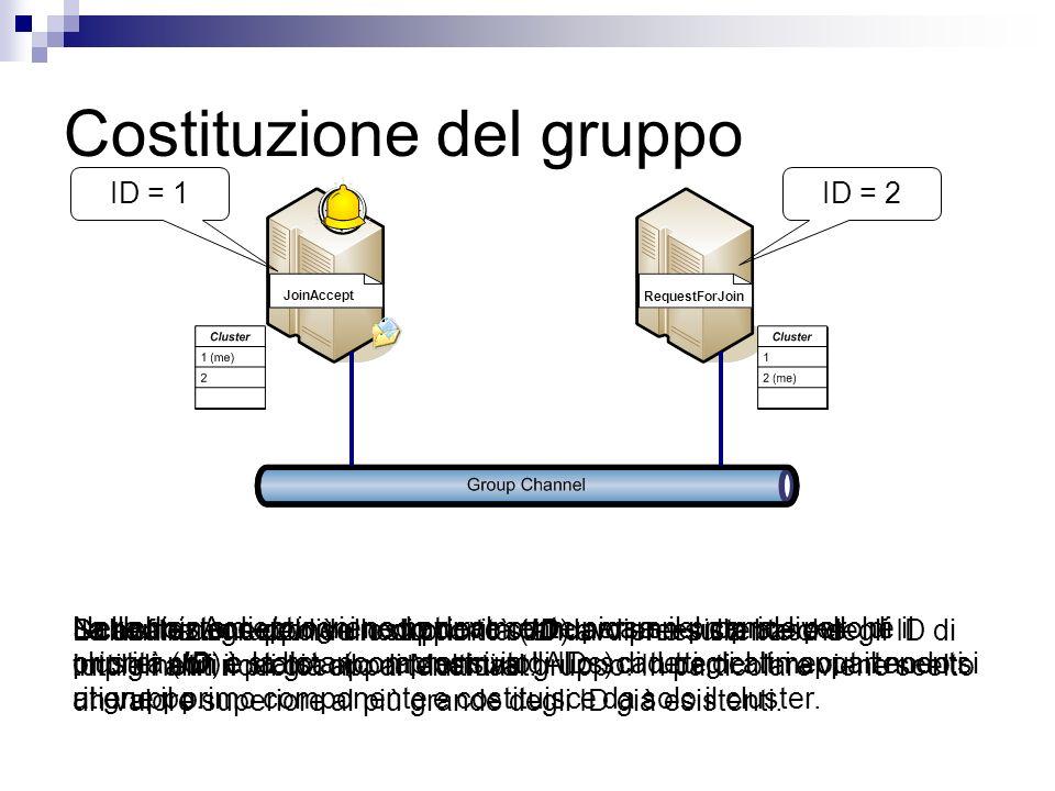 Costituzione del gruppo RequestForJoin ID = 1 RequestForJoin JoinAccept ID = 2 La definizione del livello di priorità (ID) avviene sulla base degli ID di tutti gli altri nodi già appartenenti al gruppo.