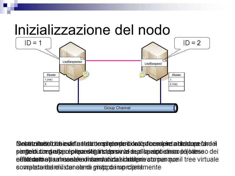 Inizializzazione del nodo ID = 1ID = 2 Nel momento in cui lentrante si rende conto di essere entrato a far parte di un gruppo precostituito, provvede