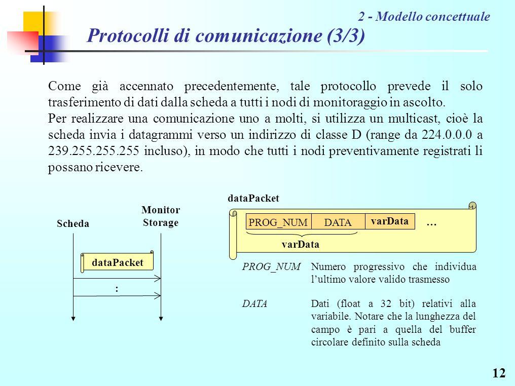 12 Protocolli di comunicazione (3/3) Come già accennato precedentemente, tale protocollo prevede il solo trasferimento di dati dalla scheda a tutti i nodi di monitoraggio in ascolto.