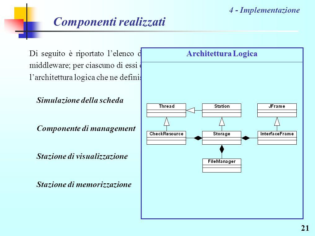 21 Componenti realizzati Di seguito è riportato lelenco dei principali componenti che costituiscono il middleware; per ciascuno di essi è visualizzabile linterfaccia grafica associata e larchitettura logica che ne definisce la struttura statica: 4 - Implementazione Interfaccia grafica Simulazione della scheda Architettura logica Interfaccia grafica Componente di management Architettura logica Interfaccia grafica Stazione di visualizzazione Architettura logica Interfaccia grafica Stazione di memorizzazione Architettura logica Interfaccia Grafica Architettura Logica Interfaccia Grafica Architettura Logica Interfaccia Grafica Architettura Logica Interfaccia Grafica Architettura Logica