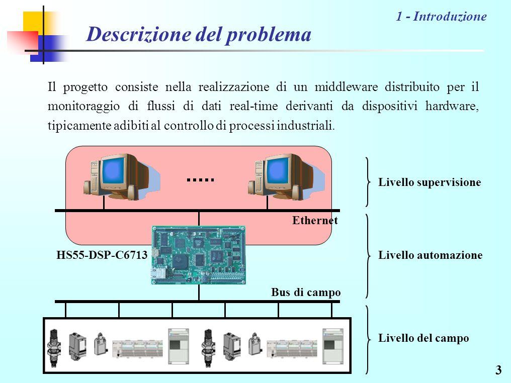 3 Descrizione del problema Il progetto consiste nella realizzazione di un middleware distribuito per il monitoraggio di flussi di dati real-time derivanti da dispositivi hardware, tipicamente adibiti al controllo di processi industriali.