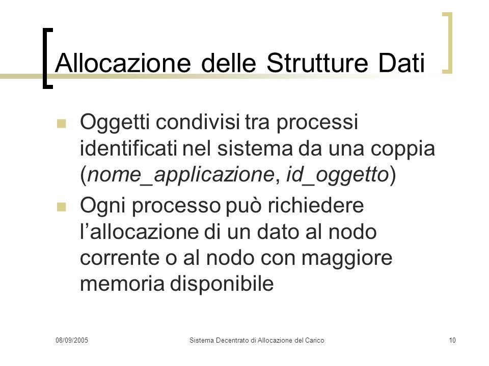 08/09/2005Sistema Decentrato di Allocazione del Carico10 Allocazione delle Strutture Dati Oggetti condivisi tra processi identificati nel sistema da u