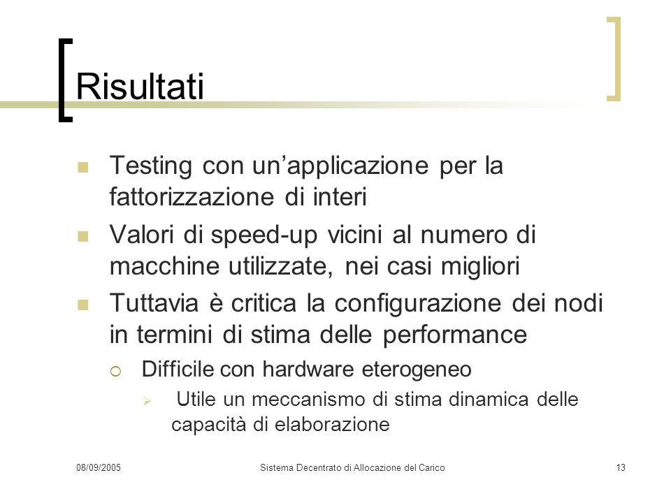 08/09/2005Sistema Decentrato di Allocazione del Carico13 Risultati Testing con unapplicazione per la fattorizzazione di interi Valori di speed-up vici