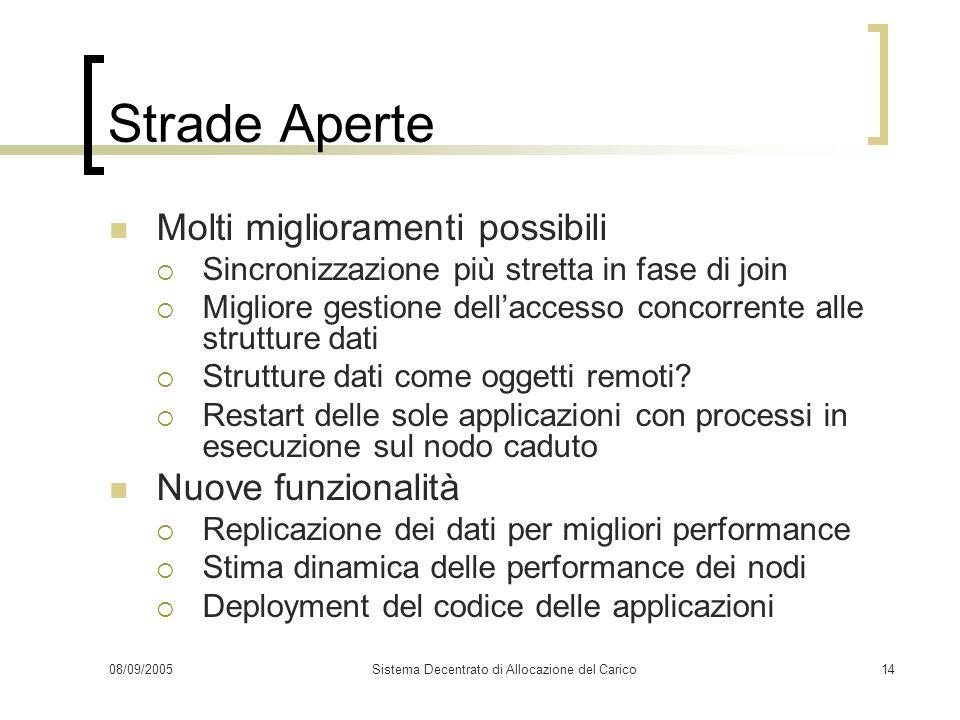 08/09/2005Sistema Decentrato di Allocazione del Carico14 Strade Aperte Molti miglioramenti possibili Sincronizzazione più stretta in fase di join Migl