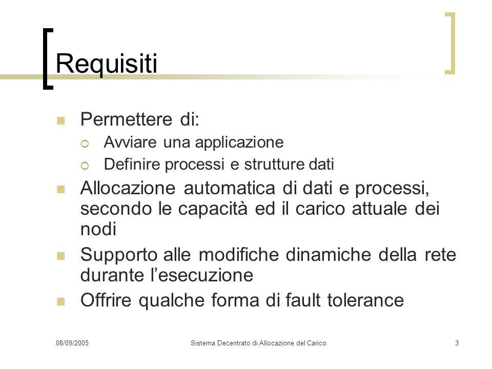 08/09/2005Sistema Decentrato di Allocazione del Carico3 Requisiti Permettere di: Avviare una applicazione Definire processi e strutture dati Allocazio