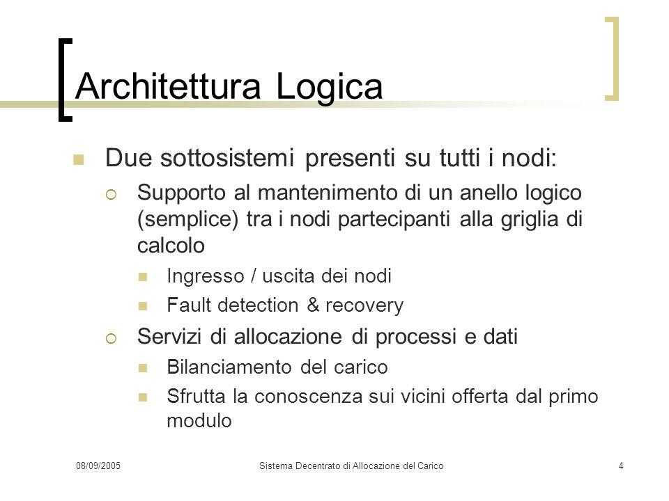 08/09/2005Sistema Decentrato di Allocazione del Carico4 Architettura Logica Due sottosistemi presenti su tutti i nodi: Supporto al mantenimento di un