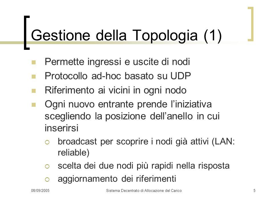 08/09/2005Sistema Decentrato di Allocazione del Carico5 Gestione della Topologia (1) Permette ingressi e uscite di nodi Protocollo ad-hoc basato su UD