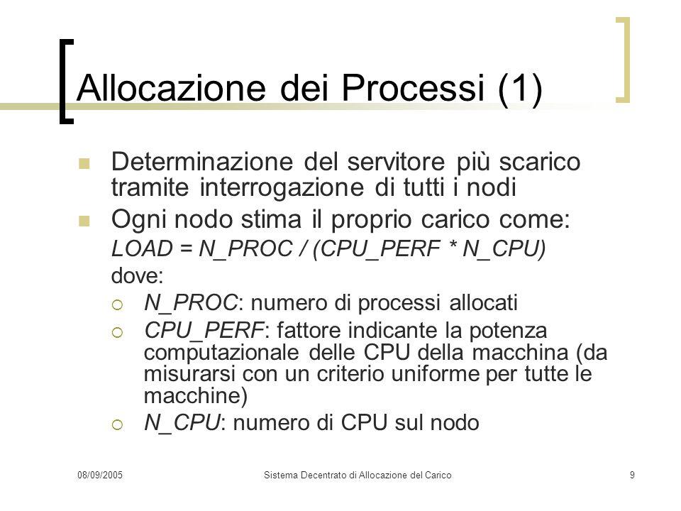 08/09/2005Sistema Decentrato di Allocazione del Carico9 Allocazione dei Processi (1) Determinazione del servitore più scarico tramite interrogazione di tutti i nodi Ogni nodo stima il proprio carico come: LOAD = N_PROC / (CPU_PERF * N_CPU) dove: N_PROC: numero di processi allocati CPU_PERF: fattore indicante la potenza computazionale delle CPU della macchina (da misurarsi con un criterio uniforme per tutte le macchine) N_CPU: numero di CPU sul nodo