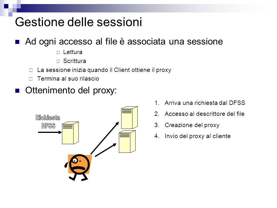 Gestione delle sessioni Ad ogni accesso al file è associata una sessione Lettura Scrittura La sessione inizia quando il Client ottiene il proxy Termina al suo rilascio Ottenimento del proxy: 1.Arriva una richiesta dal DFSS 2.Accesso al descrittore del file 3.Creazione del proxy 4.Invio del proxy al cliente