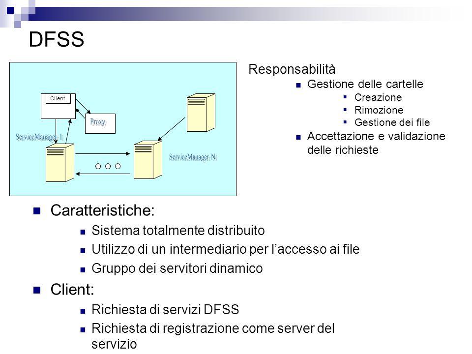 DFSS Responsabilità Gestione delle cartelle Creazione Rimozione Gestione dei file Accettazione e validazione delle richieste Client Caratteristiche: Sistema totalmente distribuito Utilizzo di un intermediario per laccesso ai file Gruppo dei servitori dinamico Client: Richiesta di servizi DFSS Richiesta di registrazione come server del servizio
