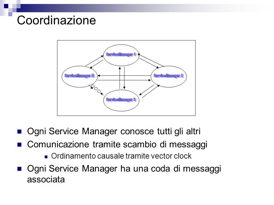 Coordinazione Ogni Service Manager conosce tutti gli altri Comunicazione tramite scambio di messaggi Ordinamento causale tramite vector clock Ogni Service Manager ha una coda di messaggi associata