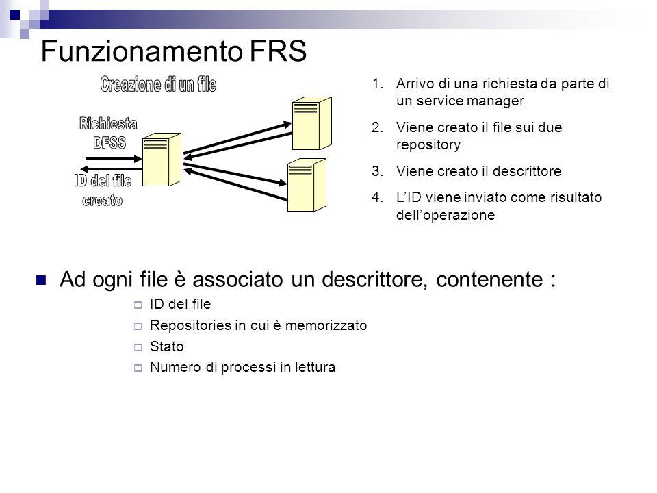 Funzionamento FRS Ad ogni file è associato un descrittore, contenente : ID del file Repositories in cui è memorizzato Stato Numero di processi in lettura 1.Arrivo di una richiesta da parte di un service manager 2.Viene creato il file sui due repository 3.Viene creato il descrittore 4.LID viene inviato come risultato delloperazione