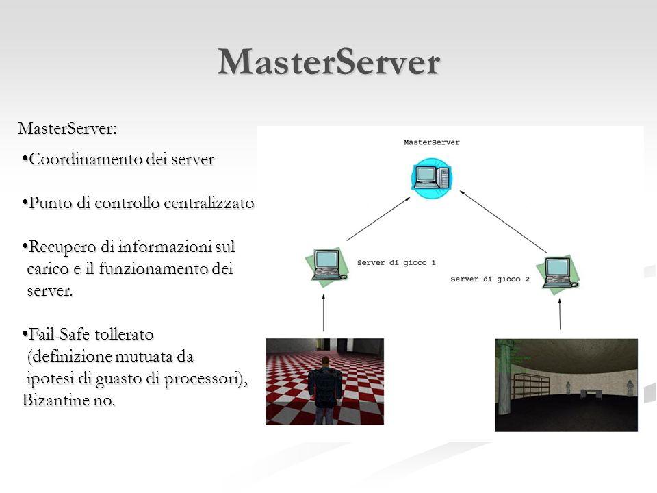MasterServer MasterServer: Coordinamento dei serverCoordinamento dei server Punto di controllo centralizzatoPunto di controllo centralizzato Recupero di informazioni sulRecupero di informazioni sul carico e il funzionamento dei carico e il funzionamento dei server.