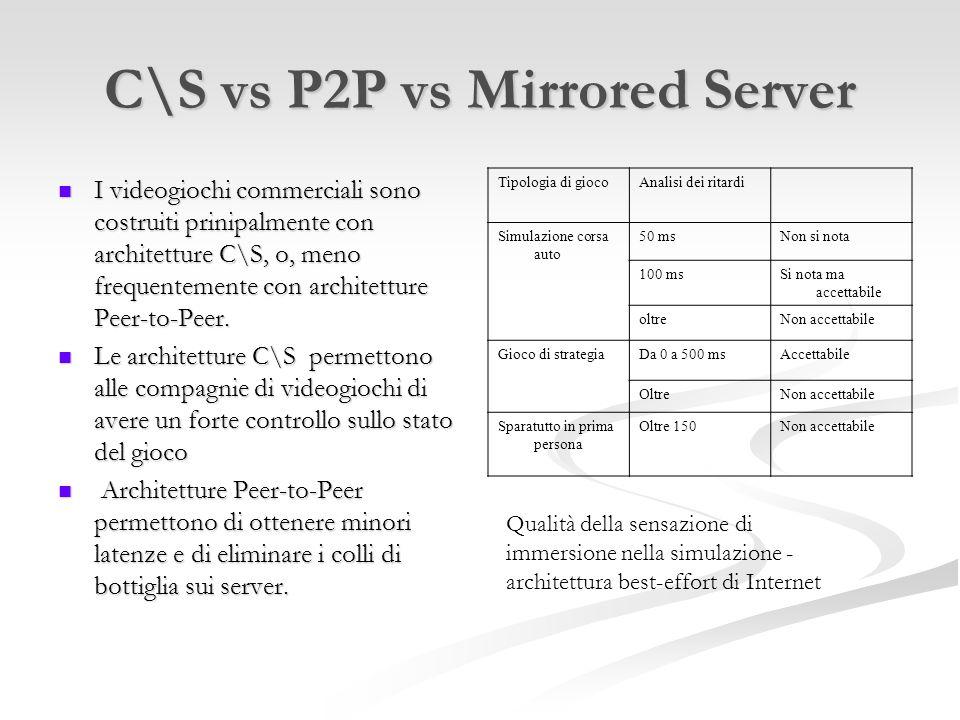 C\S vs P2P vs Mirrored Server I videogiochi commerciali sono costruiti prinipalmente con architetture C\S, o, meno frequentemente con architetture Peer-to-Peer.