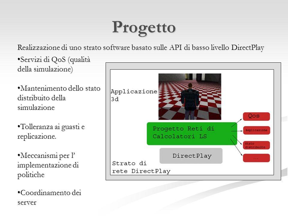 Progetto Realizzazione di uno strato software basato sulle API di basso livello DirectPlay Servizi di QoS (qualità della simulazione)Servizi di QoS (q