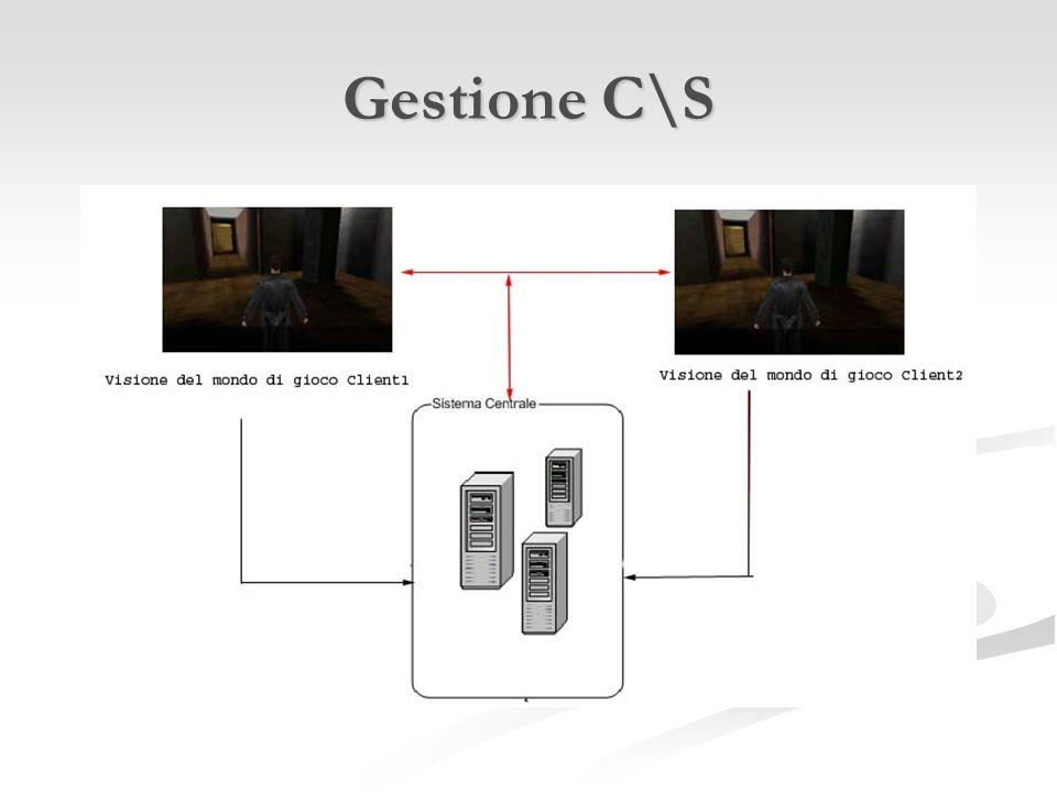 Il modello scelto è quello Client-Server con server collaborativi, ognuno dei quali si occupa di una parte del mondo di gioco.