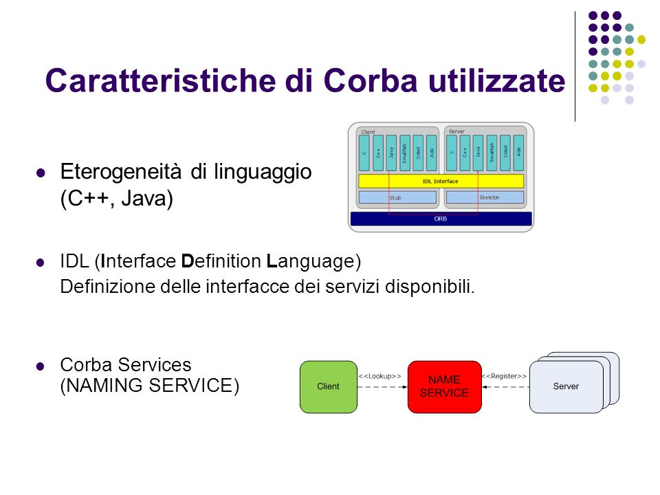 Caratteristiche di Corba utilizzate Eterogeneità di linguaggio (C++, Java) IDL (Interface Definition Language) Definizione delle interfacce dei servizi disponibili.