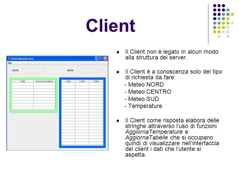 Client Il Client non è legato in alcun modo alla struttura dei server.