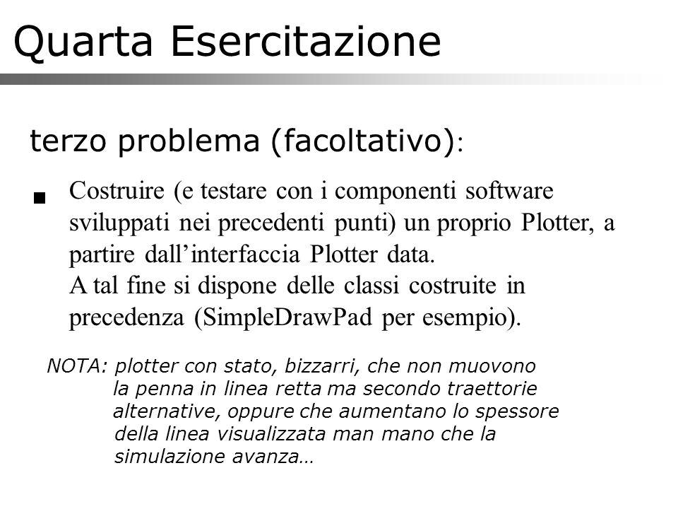 Quarta Esercitazione terzo problema (facoltativo) : Costruire (e testare con i componenti software sviluppati nei precedenti punti) un proprio Plotter, a partire dallinterfaccia Plotter data.