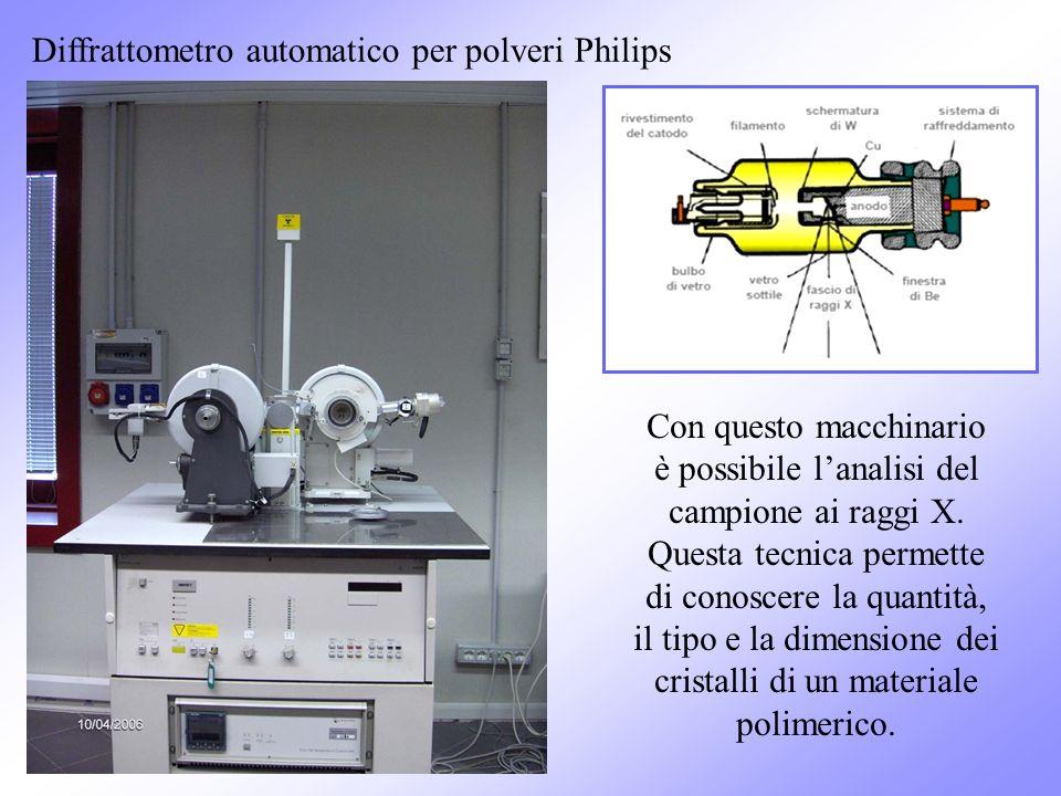 Con questo macchinario è possibile lanalisi del campione ai raggi X. Questa tecnica permette di conoscere la quantità, il tipo e la dimensione dei cri