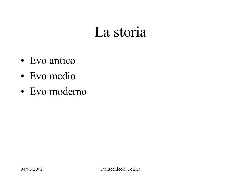 04/06/2002Politecnicodi Torino La storia Evo antico Evo medio Evo moderno