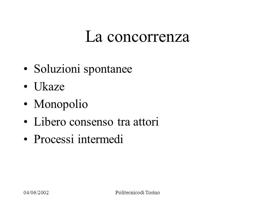 04/06/2002Politecnicodi Torino La concorrenza Soluzioni spontanee Ukaze Monopolio Libero consenso tra attori Processi intermedi