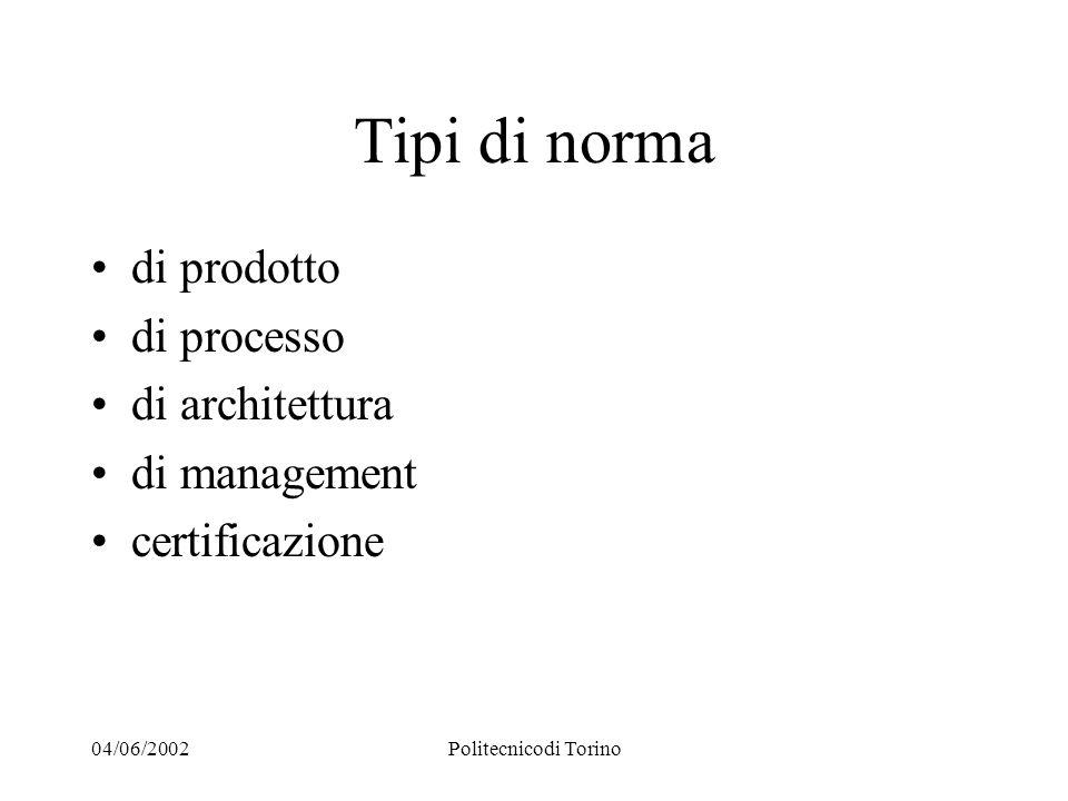 04/06/2002Politecnicodi Torino Tipi di norma di prodotto di processo di architettura di management certificazione