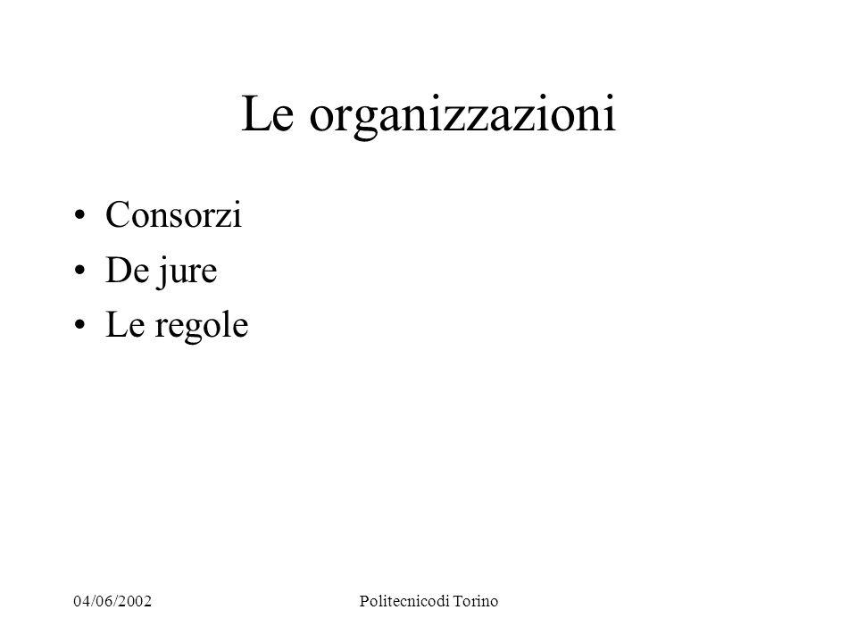 04/06/2002Politecnicodi Torino Le organizzazioni Consorzi De jure Le regole