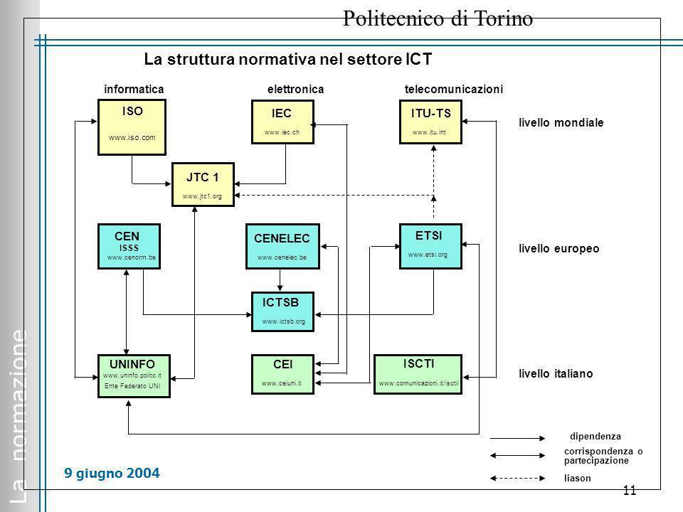 La normazione Politecnico di Torino 11 9 giugno 2004 ISO livello mondiale CEN ISSS www.cenorm.be CENELEC www.cenelec.be IEC www.iec.ch ITU-TS www.itu.
