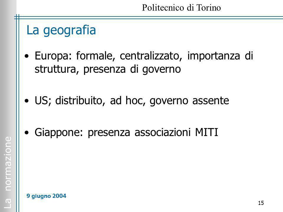 La normazione Politecnico di Torino 15 9 giugno 2004 La geografia Europa: formale, centralizzato, importanza di struttura, presenza di governo US; dis
