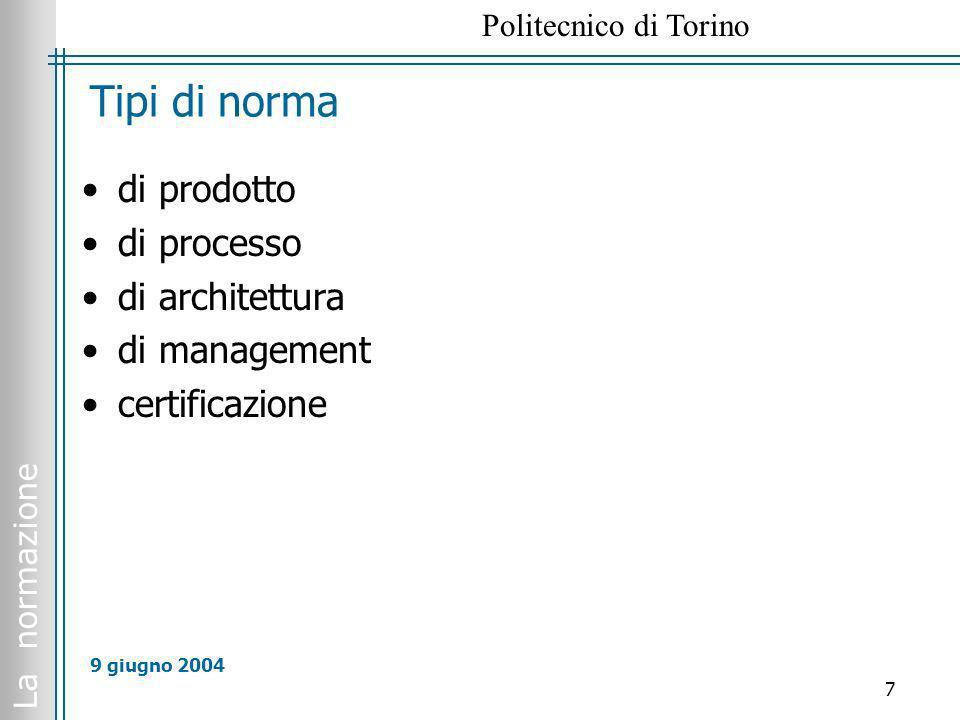 La normazione Politecnico di Torino 8 9 giugno 2004 Gli enti Grande industria SMEs Pubblica Amministrazione Consulenti Associazioni Università