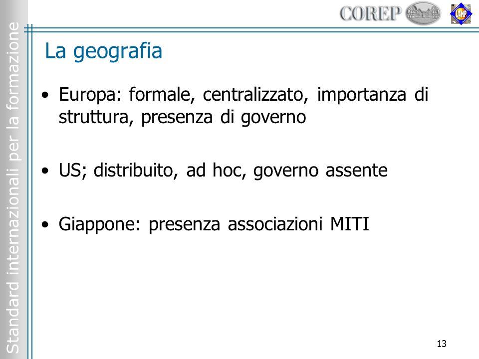Standard internazionali per la formazione 13 La geografia Europa: formale, centralizzato, importanza di struttura, presenza di governo US; distribuito, ad hoc, governo assente Giappone: presenza associazioni MITI