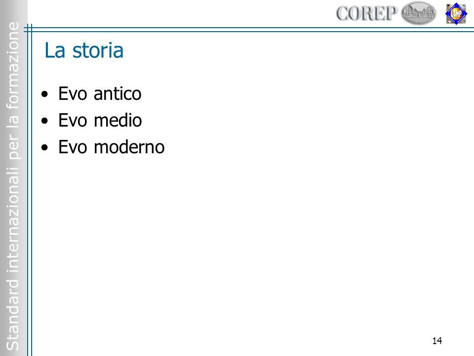 Standard internazionali per la formazione 14 La storia Evo antico Evo medio Evo moderno